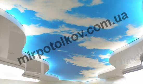 подсветка облаков на потолке в детской